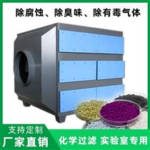 活性炭有机废气吸附箱