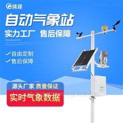FT-NYQX农田小气候观测系统