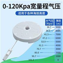 多参数空气质量检测仪变送器PM2.5PM10