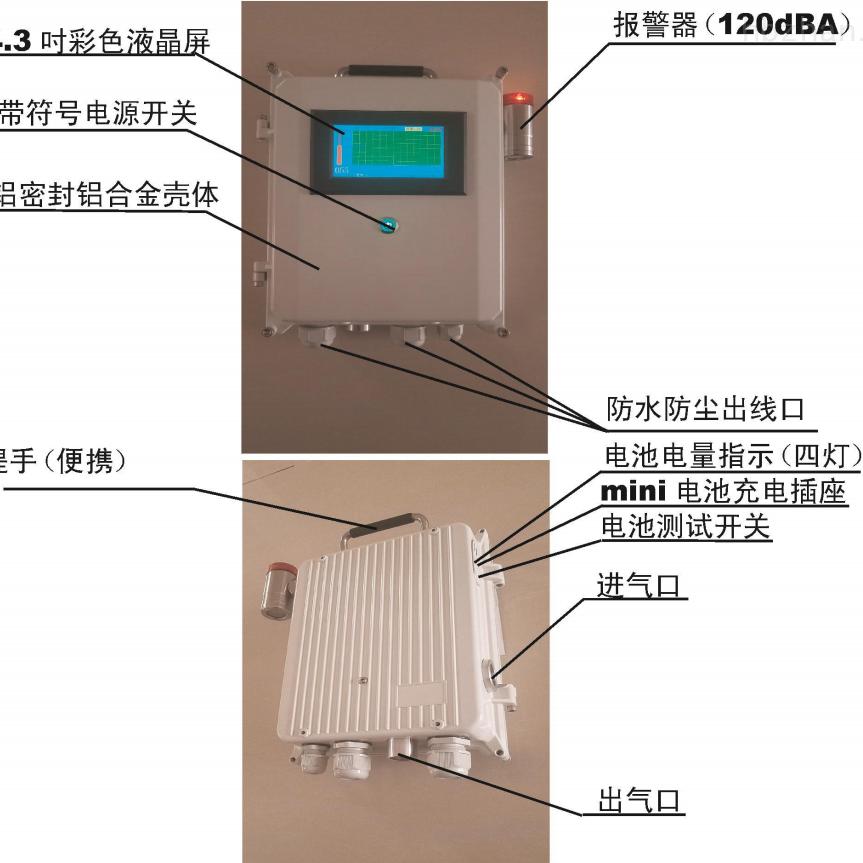 东日瀛能 空间粉尘浓度检测仪报警器