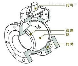 球阀结构图