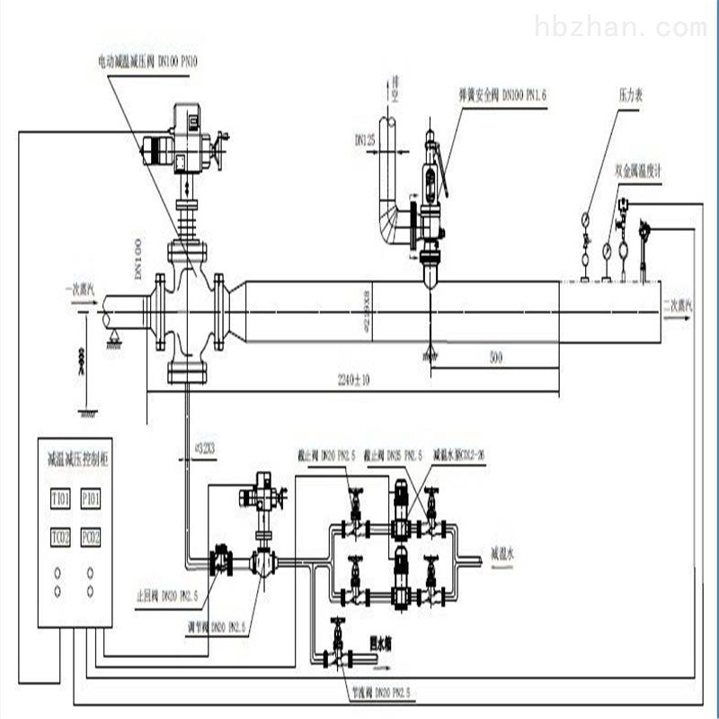 分体式减温减压器