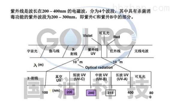 UV-C波段.jpg