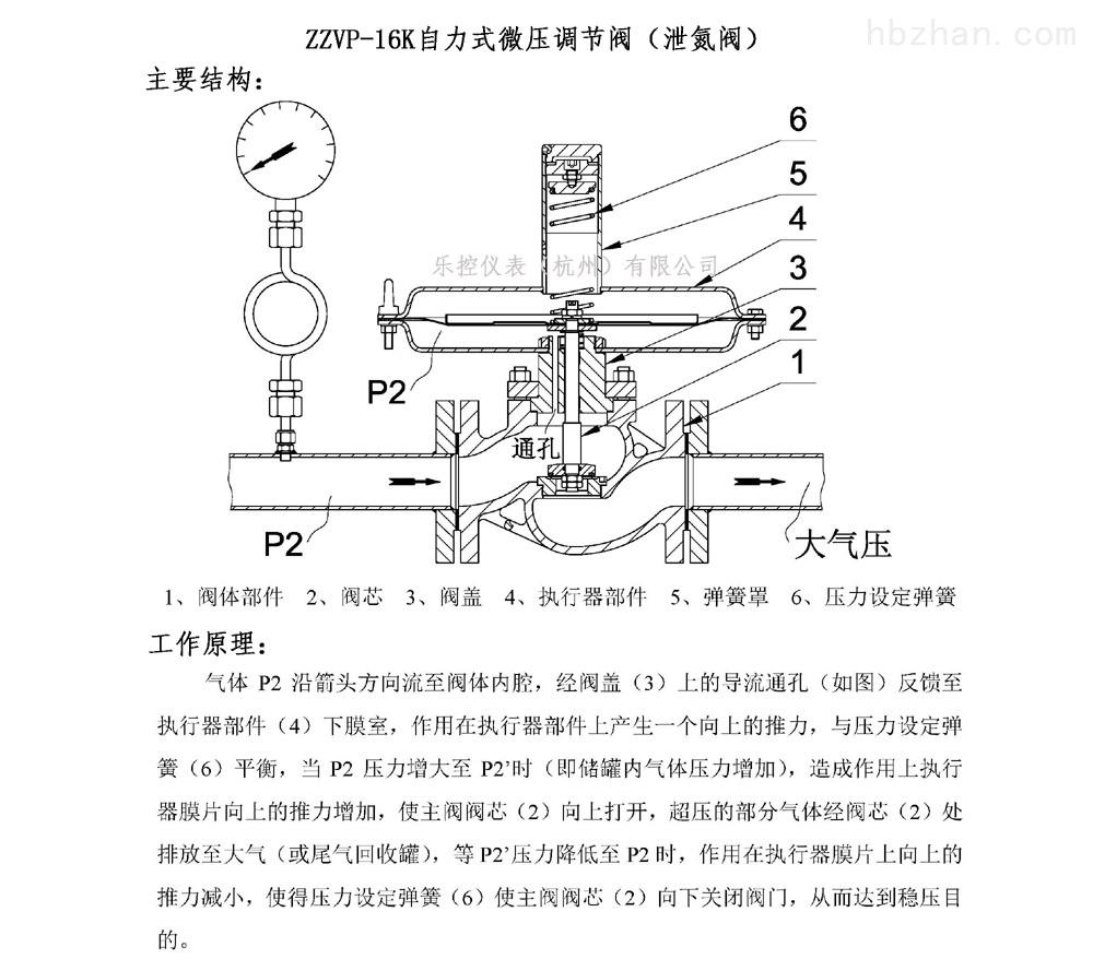 ZZVP-16K泄氮阀结构.jpg
