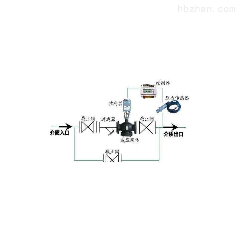 西门子电动减压阀