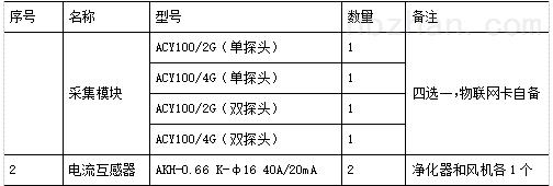 產品選型.png