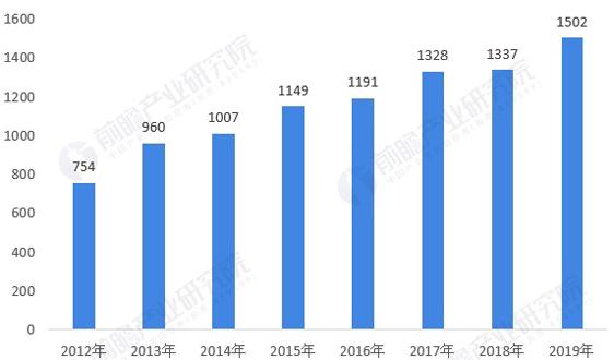 預見2021:《2021年生物質發電產業全景圖譜》(附市場規模、競爭格局、發展前景等)