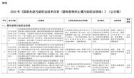 關于《2020年國家先進污染防治電子捕魚棋牌游戲目錄(固體廢物和土壤污染防治領域)》(公示稿)的公示