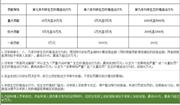 奖励翻2000倍至40万! 徐州环境违法举报设贡献等级