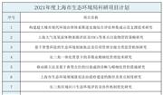 关于公布2021年度上海市生态环境局科研项目计划的通知