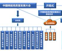 开启核能高质量发展新征程,2021深圳核博会即将盛大启幕!