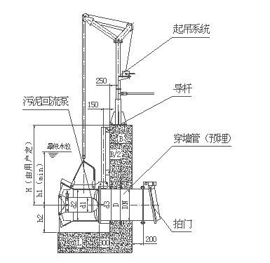 污泥回流泵安装示意图
