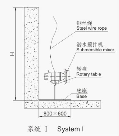 潜水搅拌机的安装系统图