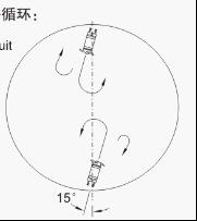 QJB型潜水搅拌机圆形池安装
