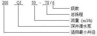 QJ型潜水深井泵型号意义