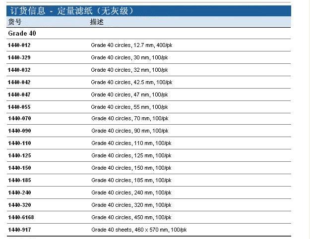 WHATMAN 40号定量滤纸(中速)1440-055