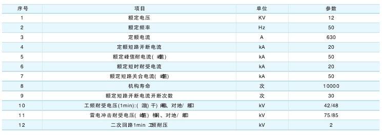 ZW32-12户外真空断路器技术参数及规格含义
