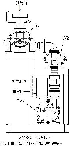 罗茨水环真空泵机组结构图