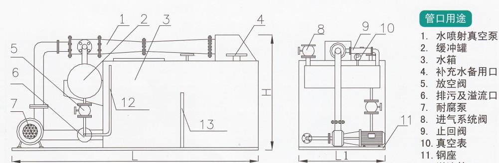 水喷射真空泵机组结构图