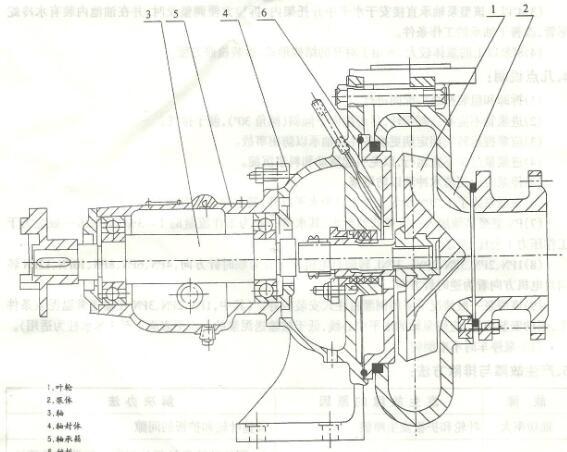 1PN、2PN、3PN泥浆泵结构图