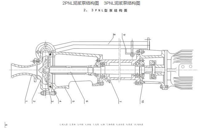 PNL泥浆泵结构图
