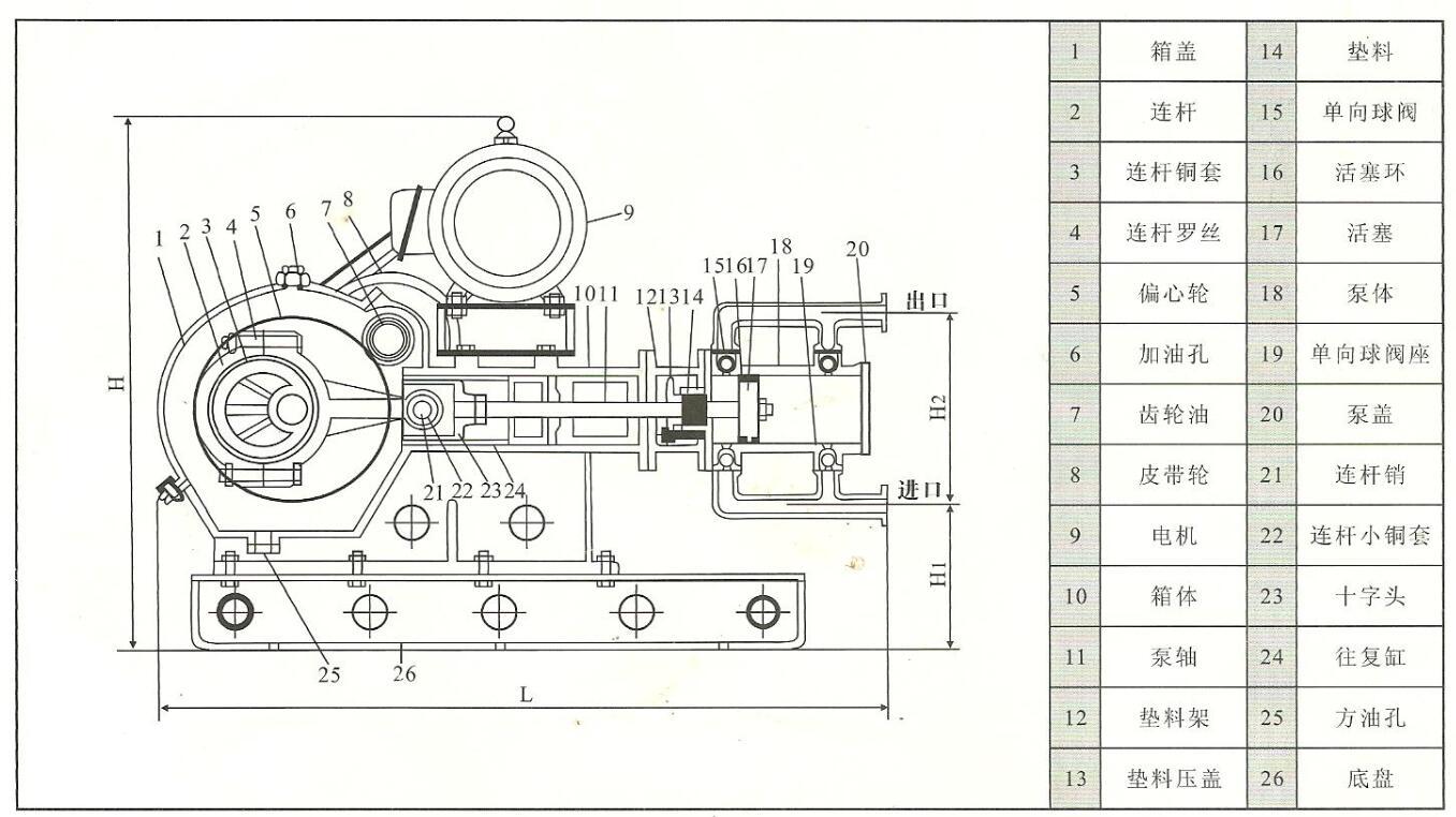 高温高压泵结构图