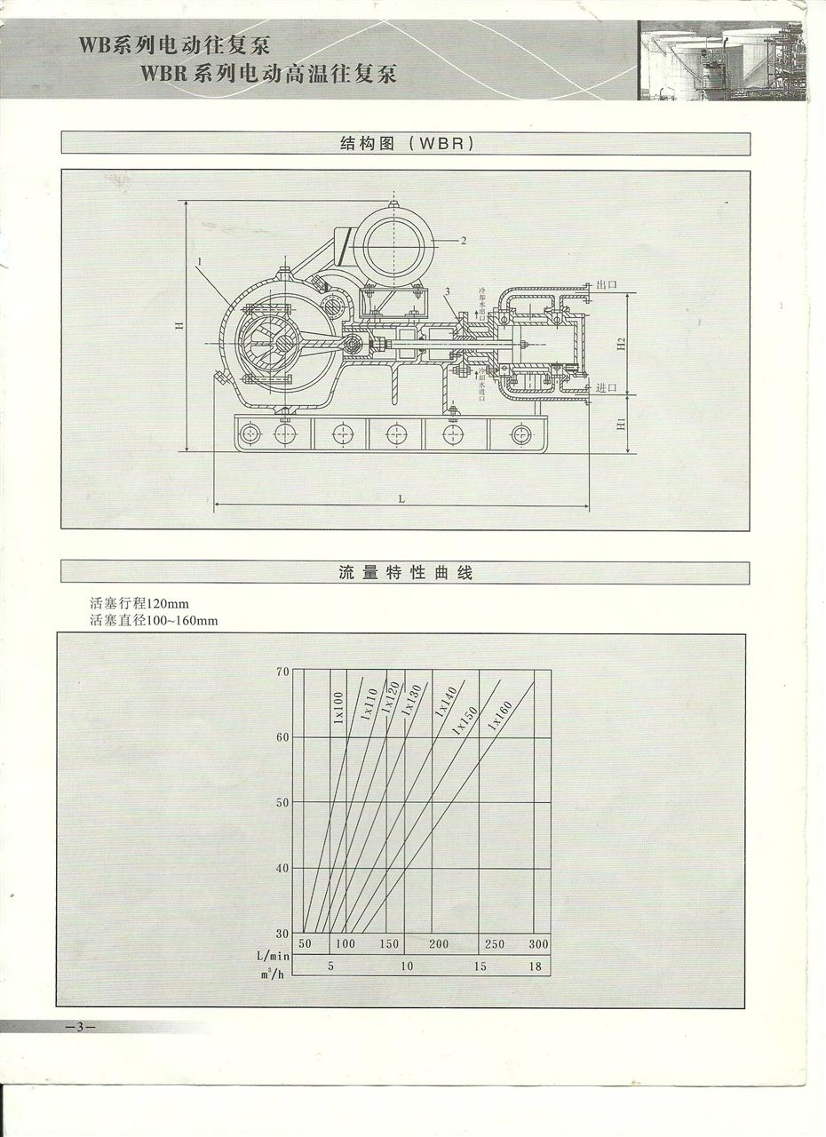 高温高压泵尺寸图