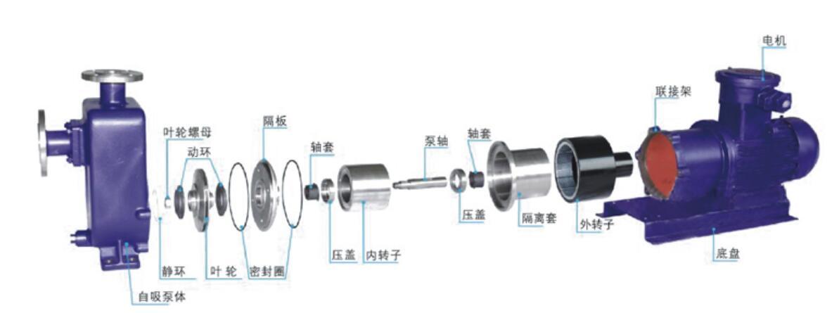 自吸磁力泵結構圖