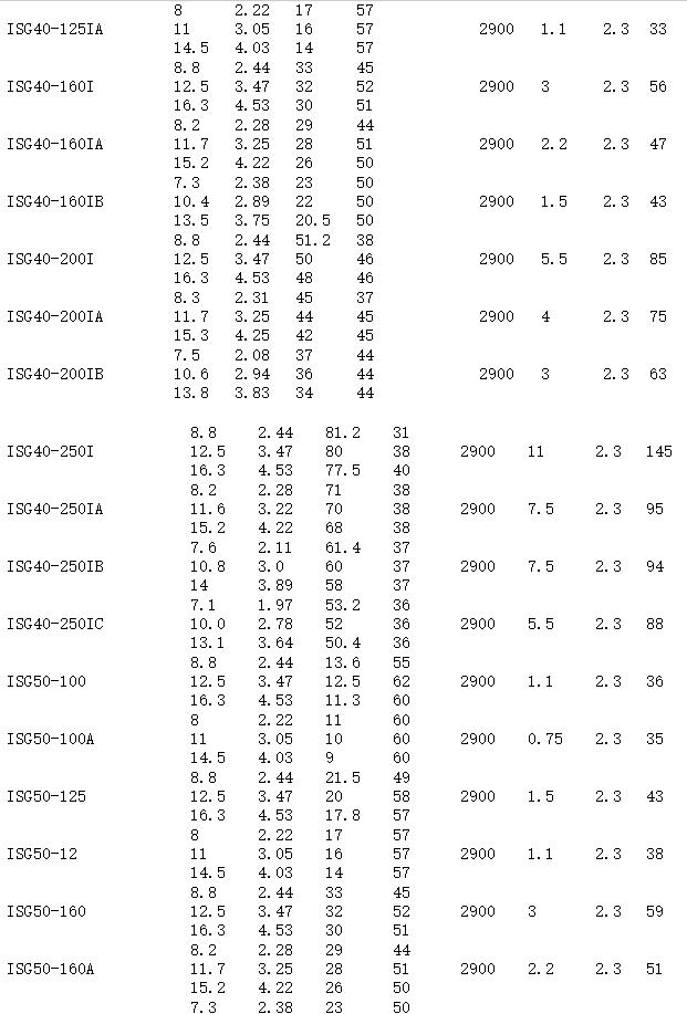 立式离心泵型号参数