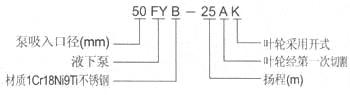 不銹鋼液下泵型號意義