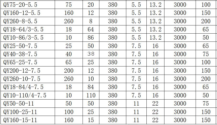 QY型潜水泵参数表
