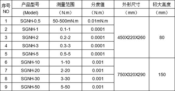 彈簧扭力檢測工具