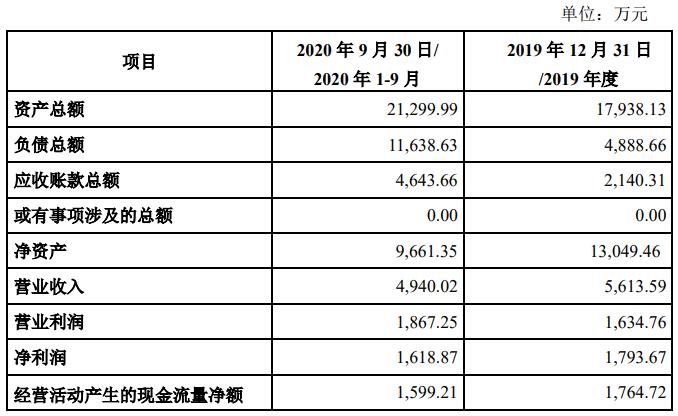 渤海股份:渤海股份收购精臻环保100%股权 作价2.