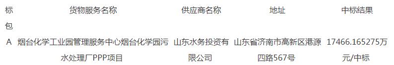 山东省烟台化学工业园污水处理厂PPP项目中标公