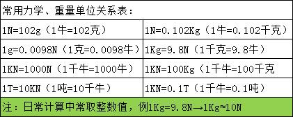 动态电机扭力功率转速测量仪规格参数