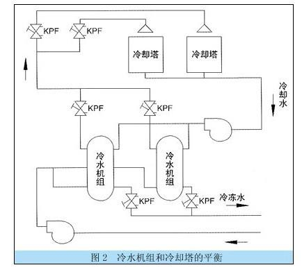 KPF型平衡閥03.jpg