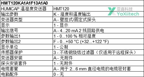 <strong>VAISALA温湿度变送器HMT120KA1A1F13A1A0Z</strong> 亚喜科技YAXII (2).png