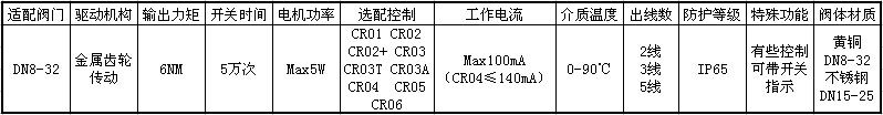 <strong><strong><strong><strong>CWX-60P微型电动球阀</strong></strong></strong></strong>图1.jpg