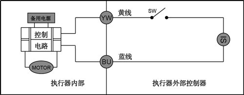 <strong><strong><strong>CWX-60P微型电动球阀</strong></strong></strong>图11.jpg