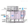 活性炭吸附處理裝置圖紙道孚